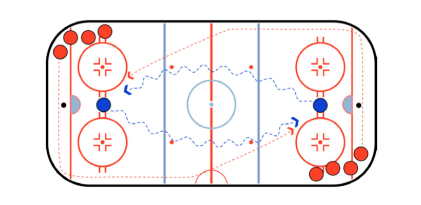 One on One - Full Ice Drill