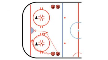 Shot From The Slot Hockey Shooting Drill