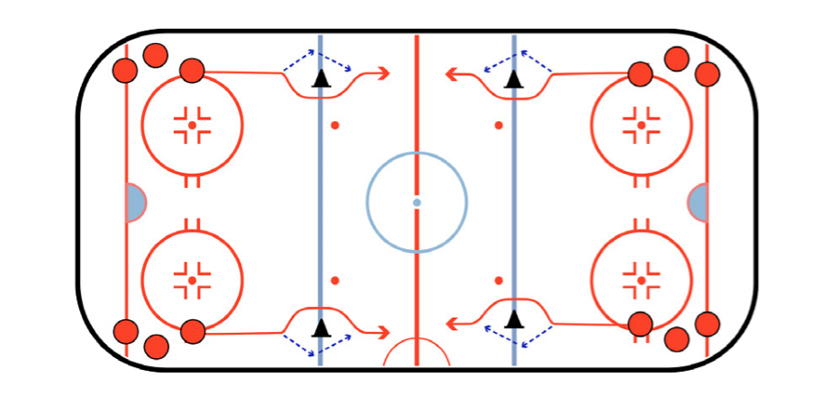 Use The Boards Hockey Passing Drill