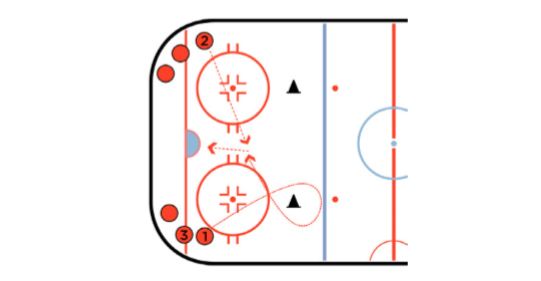 Around The Cones And Shoot Hockey Shooting Drills