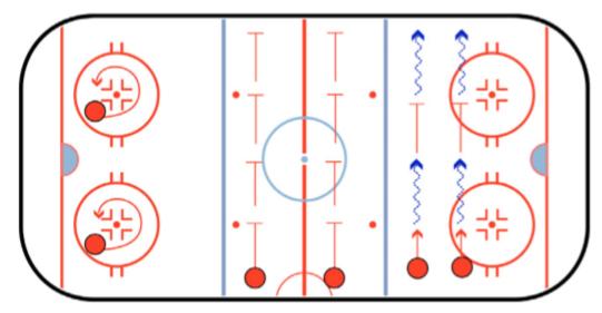 Multi Skate Hockey Skating Drill