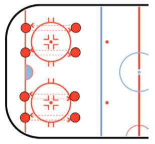Push and Cushion Hockey Passing Drill