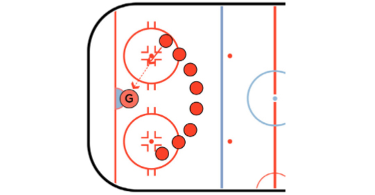 Semi Circle Hockey Shooting Drill