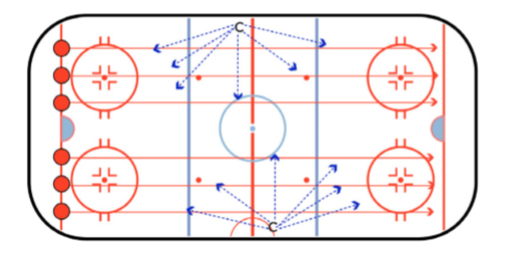 Star Wares Hockey Shooting Drill