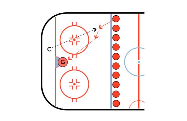 Blue Line Shooting Hockey Shooting Drill