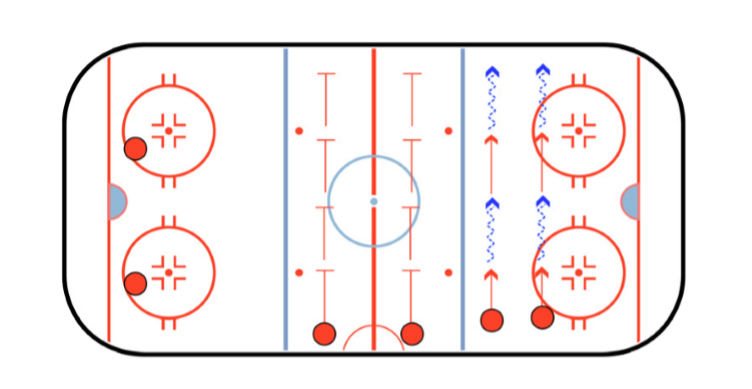 Multi-Skate Hockey Skating Drill