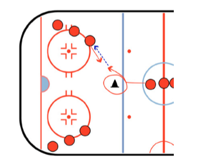 Spin and Pass Hockey Passing Drill
