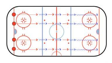 Hop The Lines Hockey Skating Drill