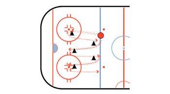 Pivot Drill Hockey Defensive Drill