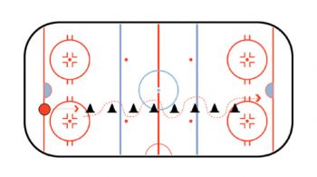 Quick Hands Hockey Stickhandling Drill