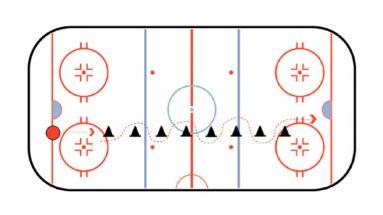 Quick Hands Hockey Stickhandling Drill