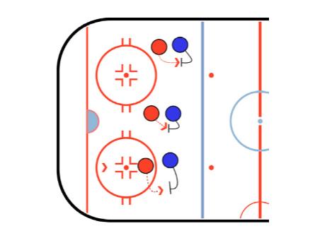 1 on 1 Keep Away Hockey Stickhandling Drill