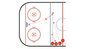 Backward Skate To Shot Hockey Defensive Drill