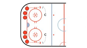 Escape the Check Hockey Stickhandling Drill
