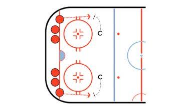 Escape the Check Hockey Stickhandling Drill