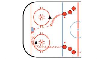 High Low Shots Hockey Shooting Drill