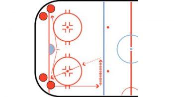 Hockey Agility Skating Drill