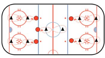 tight figure 8s with pucks hockey stickhandling drill