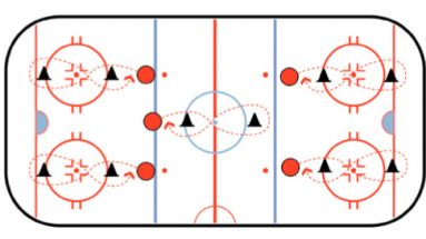 tight figure 8s with pucks hockey stickhandling drill