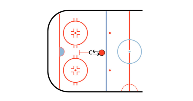 Stop The Bus Hockey Skating Drill