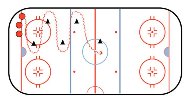 backward skating with cones drill