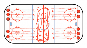 scramble hockey stickhandling drill