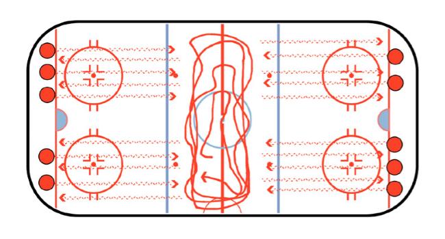 scramble hockey stickhandling drill