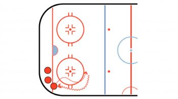 hard turn defensive hockey drill
