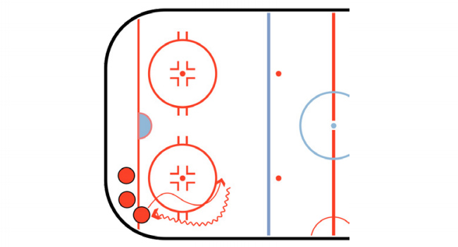 hard turn defensive hockey drill