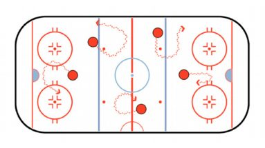 hockey stickhandle drill
