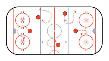 hockey stickhandle drill