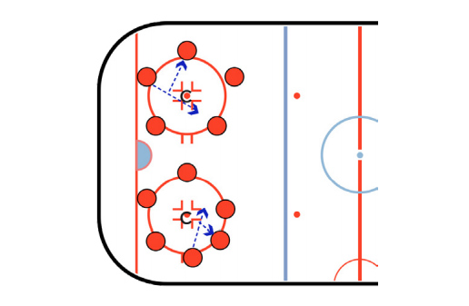 circle passing hockey drill