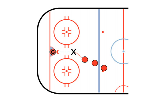 hockey shooting tire drill