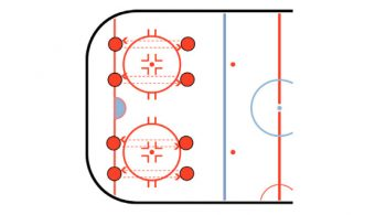 push and cushion hockey passing drill