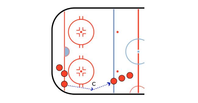 board passing hockey passing drill