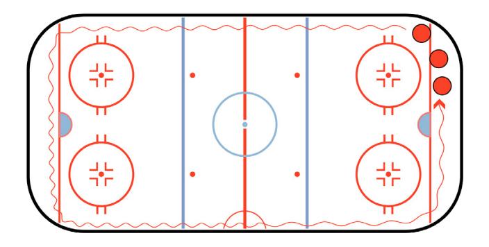 three laps hockey defense drill