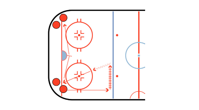 agility hockey skating drill