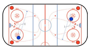 two on one hockey competitive drill